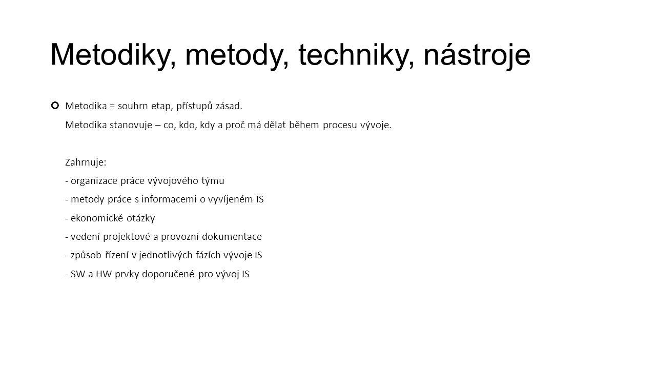 Metodiky, metody, techniky, nástroje Metodika = souhrn etap, přístupů zásad.