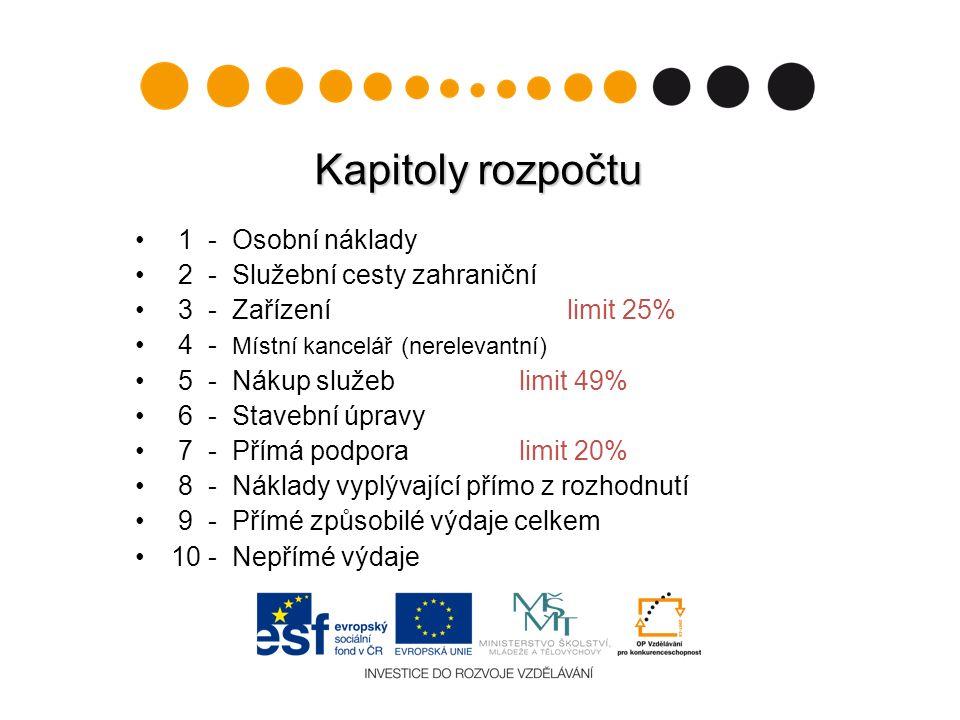 Kapitoly rozpočtu 1 - Osobní náklady 2 - Služební cesty zahraniční 3 - Zařízenílimit 25% 4 - Místní kancelář (nerelevantní) 5 - Nákup služeblimit 49%