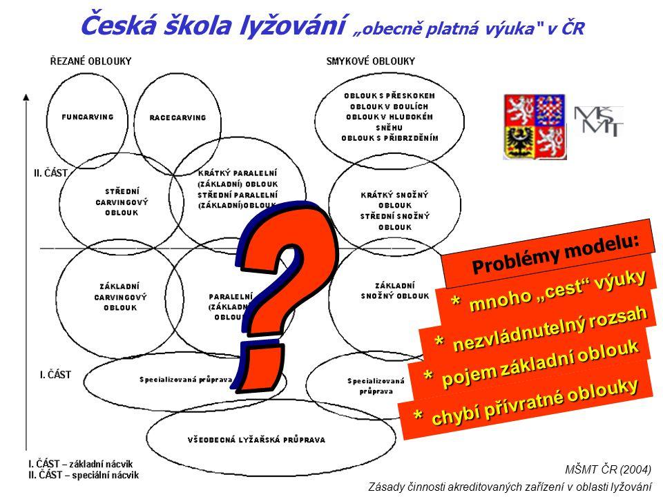 Závazné podmínky pro všechny v ČR !