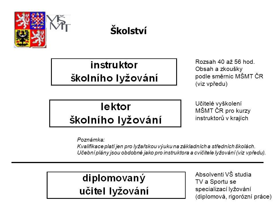 splněna kvalifikace MŠMT ČR - cvičitel lyžování APUL
