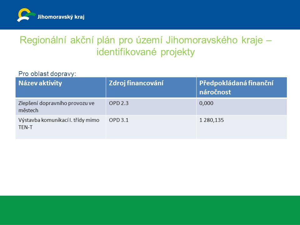 Regionální akční plán pro území Jihomoravského kraje – identifikované projekty Pro oblast dopravy: Název aktivityZdroj financováníPředpokládaná finanční náročnost Zlepšení dopravního provozu ve městech OPD 2.30,000 Výstavba komunikací I.