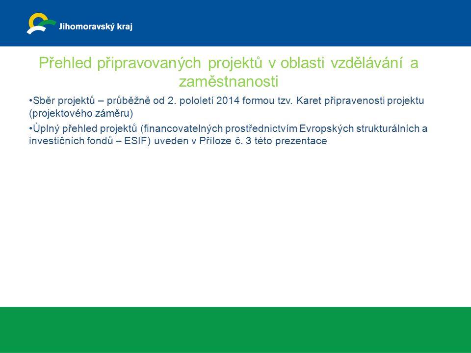Přehled připravovaných projektů v oblasti vzdělávání a zaměstnanosti Sběr projektů – průběžně od 2.