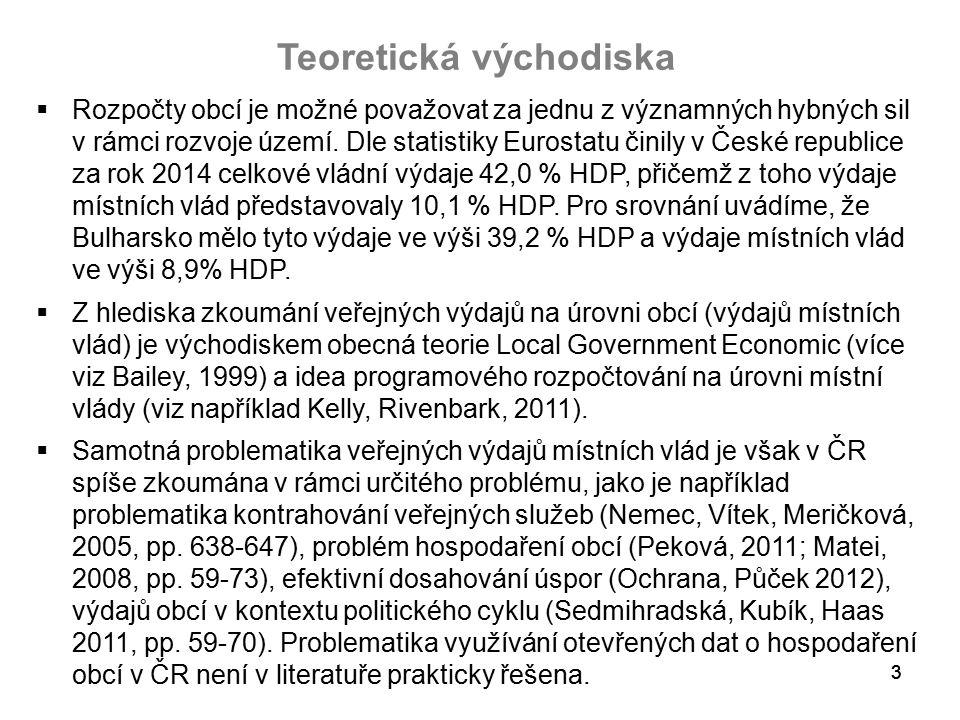33 Teoretická východiska  Rozpočty obcí je možné považovat za jednu z významných hybných sil v rámci rozvoje území.