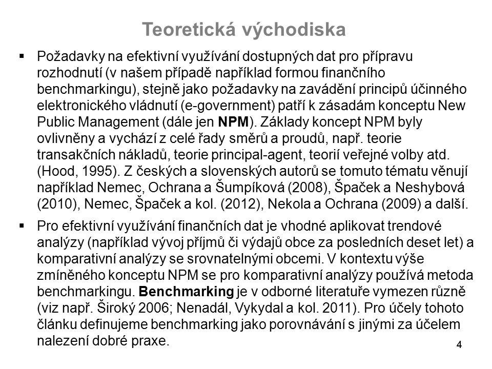 44 Teoretická východiska  Požadavky na efektivní využívání dostupných dat pro přípravu rozhodnutí (v našem případě například formou finančního benchmarkingu), stejně jako požadavky na zavádění principů účinného elektronického vládnutí (e-government) patří k zásadám konceptu New Public Management (dále jen NPM).