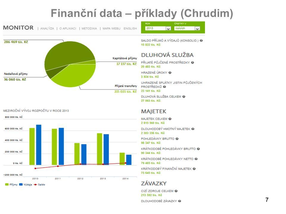 77 Finanční data – příklady (Chrudim)