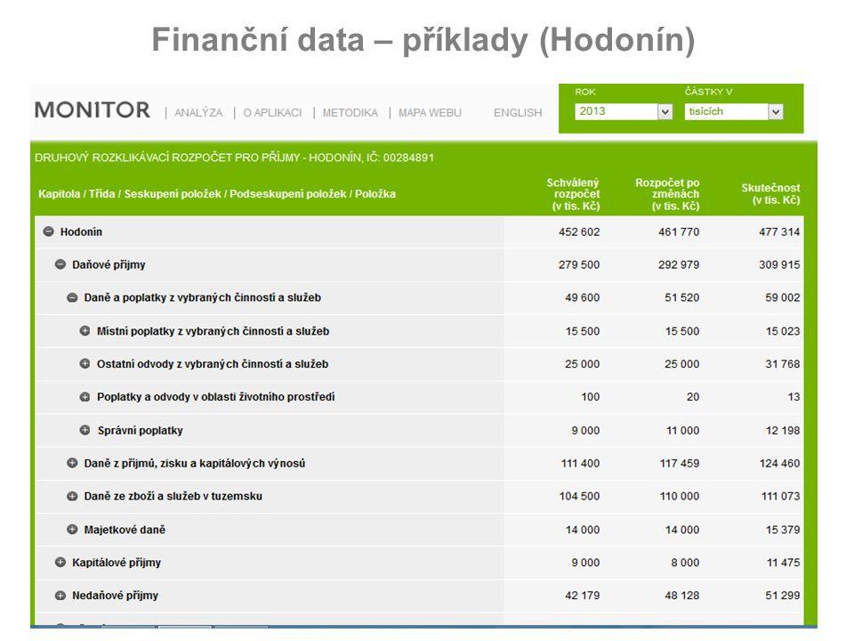 99 Finanční data – příklady (Valašské Meziříčí)