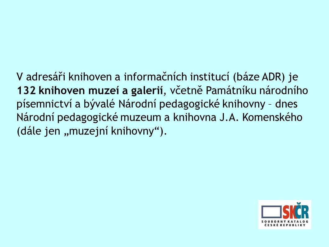 V adresáři knihoven a informačních institucí (báze ADR) je 132 knihoven muzeí a galerií, včetně Památníku národního písemnictví a bývalé Národní pedagogické knihovny – dnes Národní pedagogické muzeum a knihovna J.A.