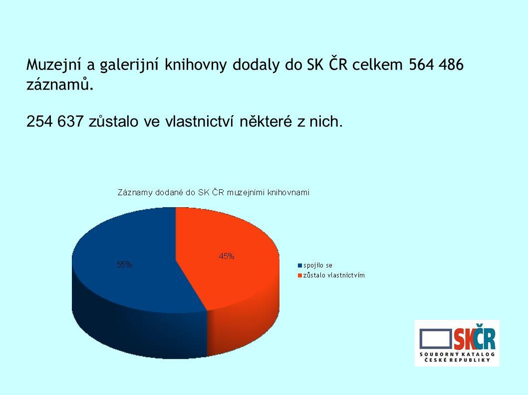 Muzejní a galerijní knihovny dodaly do SK ČR celkem 564 486 záznamů.