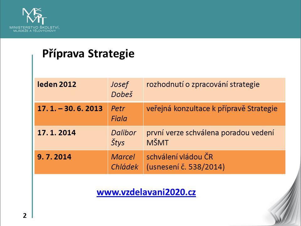 2 leden 2012Josef Dobeš rozhodnutí o zpracování strategie 17.