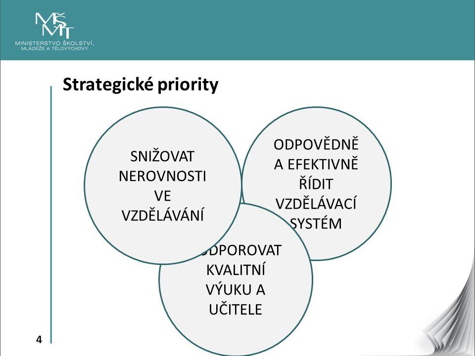 4 Strategické priority ODPOVĚDNĚ A EFEKTIVNĚ ŘÍDIT VZDĚLÁVACÍ SYSTÉM PODPOROVAT KVALITNÍ VÝUKU A UČITELE SNIŽOVAT NEROVNOSTI VE VZDĚLÁVÁNÍ