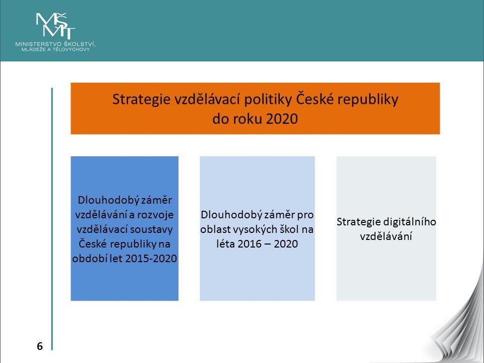 6 Strategie vzdělávací politiky České republiky do roku 2020 Dlouhodobý záměr vzdělávání a rozvoje vzdělávací soustavy České republiky na období let 2015-2020 Dlouhodobý záměr pro oblast vysokých škol na léta 2016 – 2020 Strategie digitálního vzdělávání
