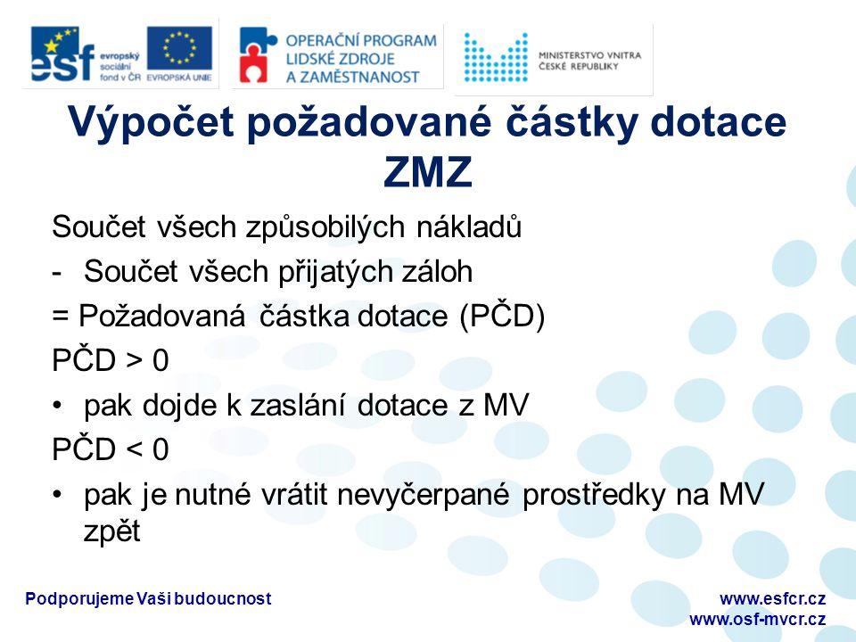 Výpočet požadované částky dotace ZMZ Součet všech způsobilých nákladů -Součet všech přijatých záloh = Požadovaná částka dotace (PČD) PČD > 0 pak dojde k zaslání dotace z MV PČD < 0 pak je nutné vrátit nevyčerpané prostředky na MV zpět Podporujeme Vaši budoucnostwww.esfcr.cz www.osf-mvcr.cz