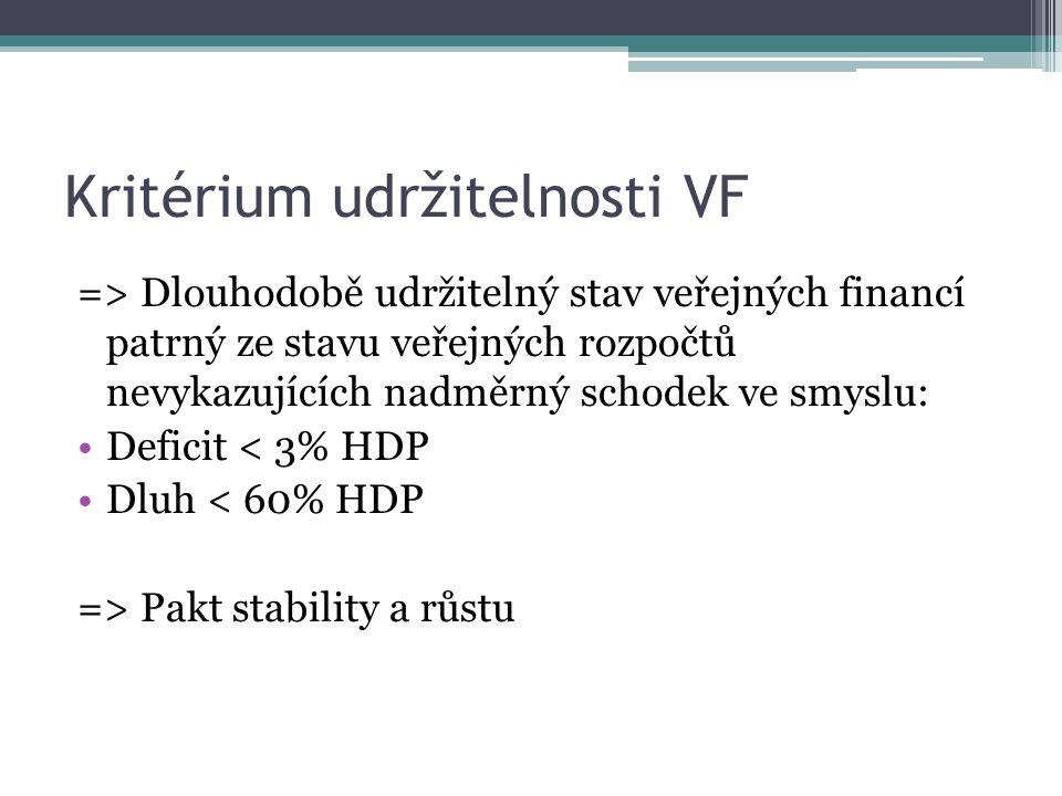 Kritérium udržitelnosti VF => Dlouhodobě udržitelný stav veřejných financí patrný ze stavu veřejných rozpočtů nevykazujících nadměrný schodek ve smyslu: Deficit < 3% HDP Dluh < 60% HDP => Pakt stability a růstu