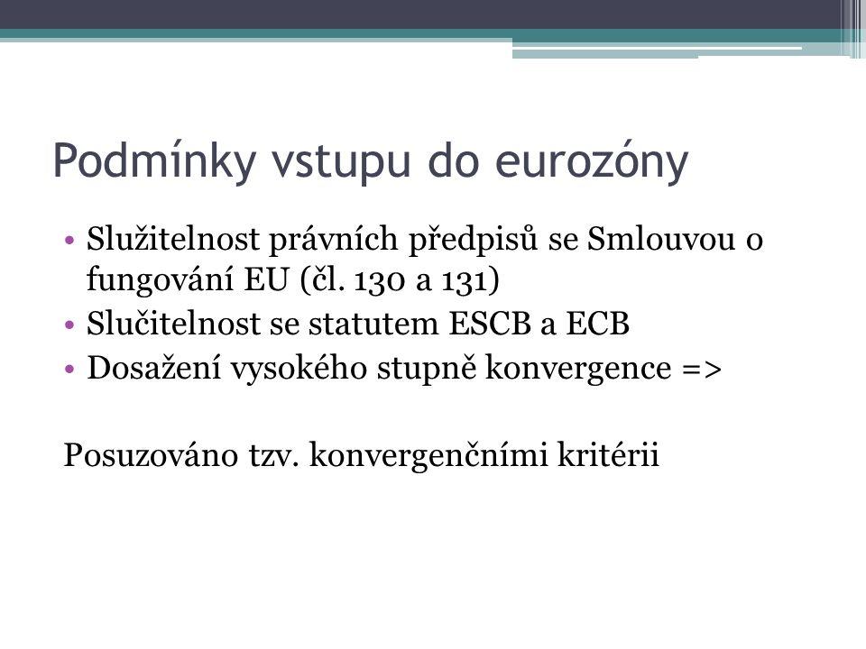 Podmínky vstupu do eurozóny Služitelnost právních předpisů se Smlouvou o fungování EU (čl.