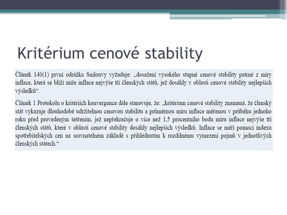 Kritérium cenové stability