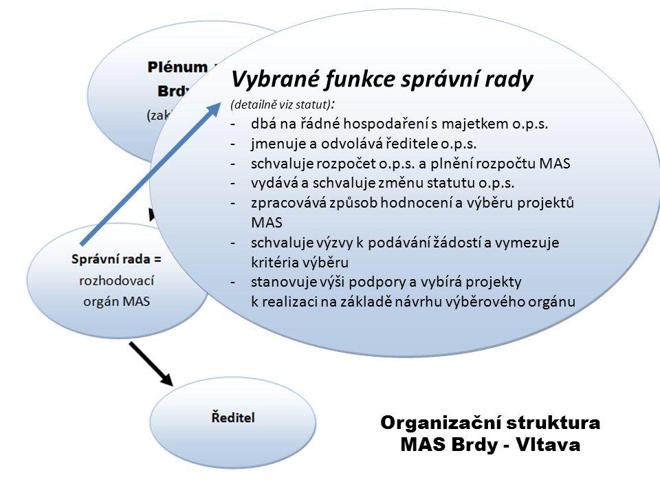 Organizační struktura MAS Brdy - Vltava Vybrané funkce správní rady (detailně viz statut) : -dbá na řádné hospodaření s majetkem o.p.s.