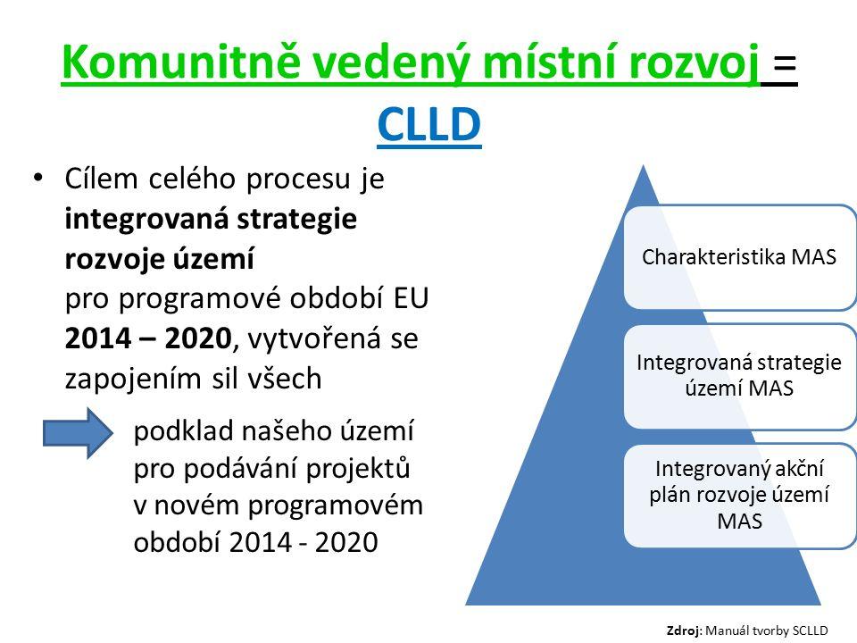 Komunitně vedený místní rozvoj = CLLD Cílem celého procesu je integrovaná strategie rozvoje území pro programové období EU 2014 – 2020, vytvořená se zapojením sil všech podklad našeho území pro podávání projektů v novém programovém období 2014 - 2020 Charakteristika MAS Integrovaná strategie území MAS Integrovaný akční plán rozvoje území MAS Zdroj: Manuál tvorby SCLLD
