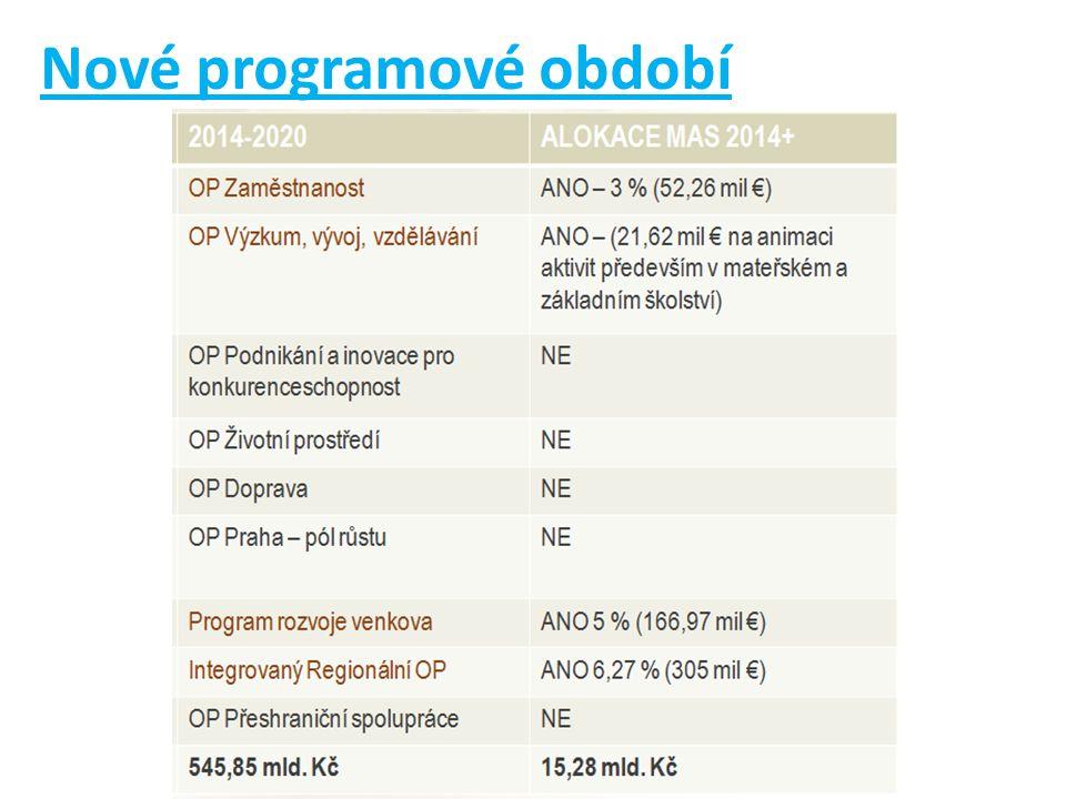 Nové programové období