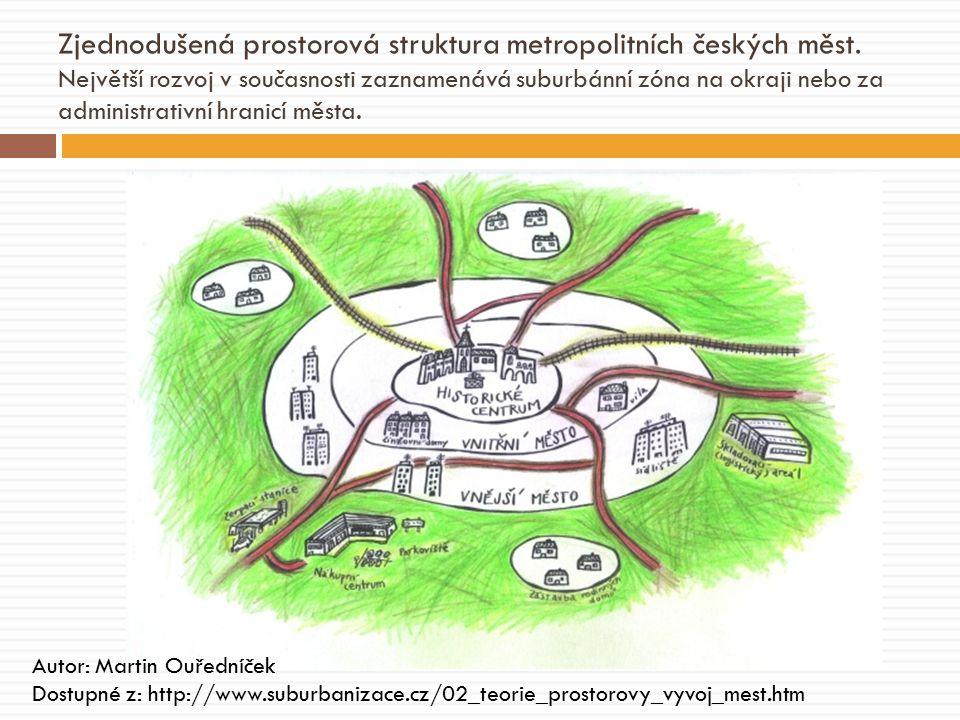 Zjednodušená prostorová struktura metropolitních českých měst.