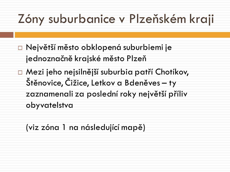 Zóny suburbanice v Plzeňském kraji  Největší město obklopená suburbiemi je jednoznačně krajské město Plzeň  Mezi jeho nejsilnější suburbia patří Chotíkov, Štěnovice, Čižice, Letkov a Bdeněves – ty zaznamenali za poslední roky největší příliv obyvatelstva (viz zóna 1 na následující mapě)
