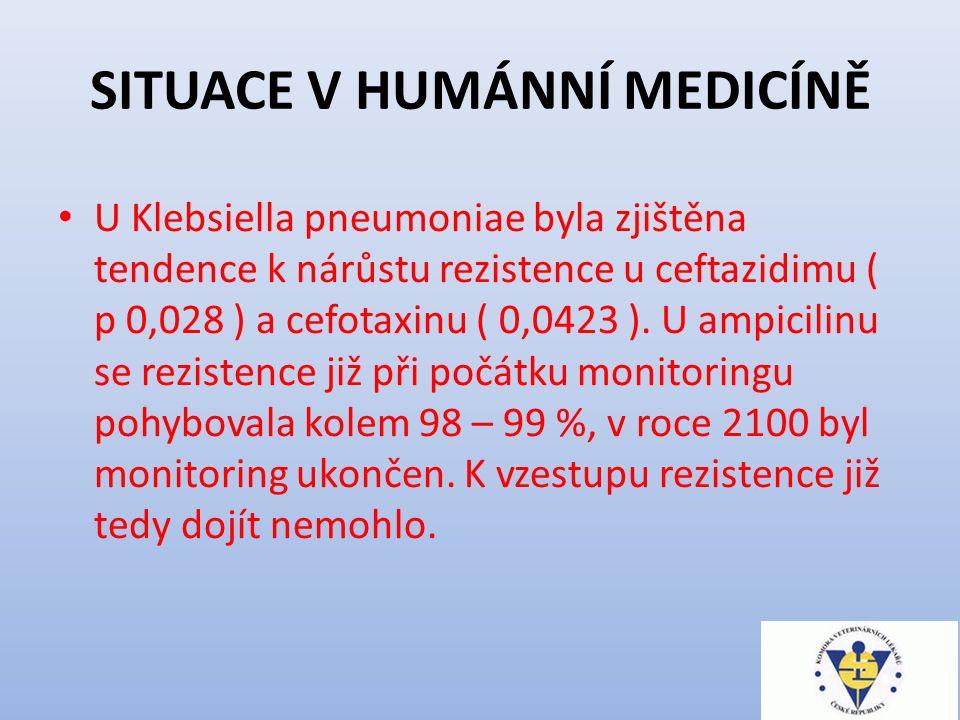 SITUACE V HUMÁNNÍ MEDICÍNĚ U Klebsiella pneumoniae byla zjištěna tendence k nárůstu rezistence u ceftazidimu ( p 0,028 ) a cefotaxinu ( 0,0423 ).