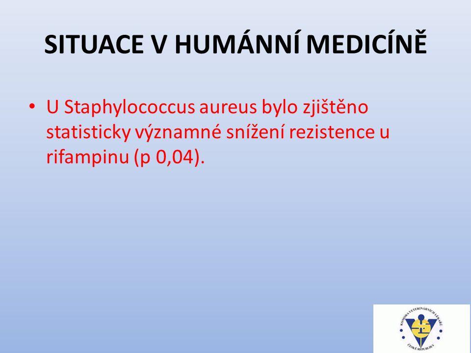 SITUACE V HUMÁNNÍ MEDICÍNĚ U Staphylococcus aureus bylo zjištěno statisticky významné snížení rezistence u rifampinu (p 0,04).