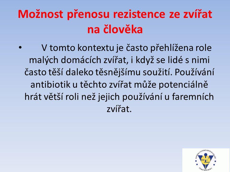 Možnost přenosu rezistence ze zvířat na člověka V tomto kontextu je často přehlížena role malých domácích zvířat, i když se lidé s nimi často těší daleko těsnějšímu soužití.