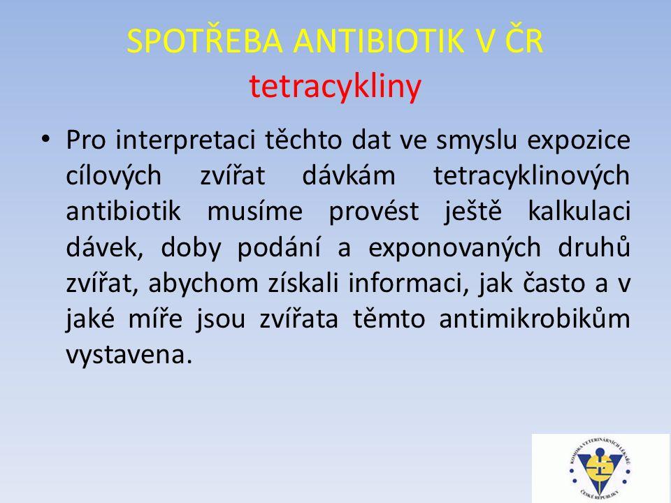 SPOTŘEBA ANTIBIOTIK V ČR tetracykliny Pro interpretaci těchto dat ve smyslu expozice cílových zvířat dávkám tetracyklinových antibiotik musíme provést ještě kalkulaci dávek, doby podání a exponovaných druhů zvířat, abychom získali informaci, jak často a v jaké míře jsou zvířata těmto antimikrobikům vystavena.