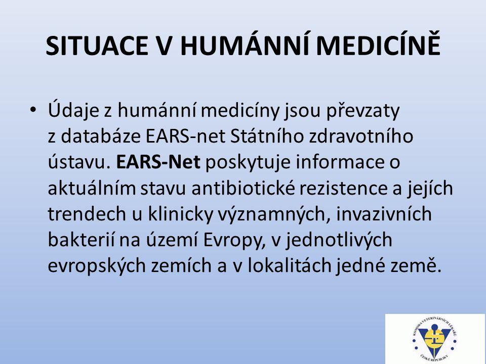 SITUACE V HUMÁNNÍ MEDICÍNĚ EARS-Net sleduje antibiotickou rezistenci bakterií, které nejčastěji způsobují komunitní nebo nemocniční invazivní infekce.