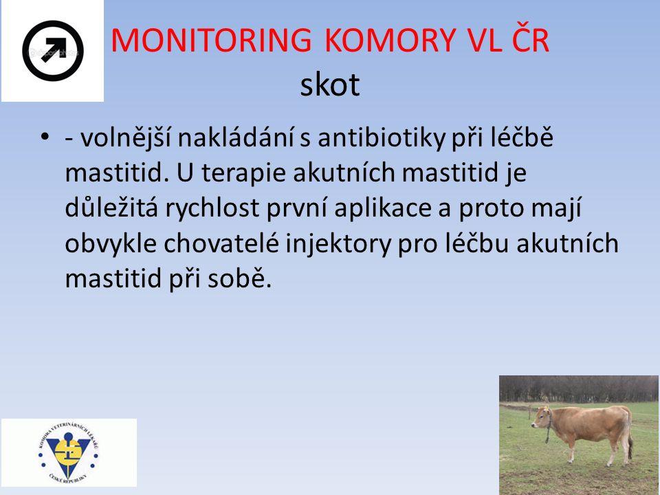 MONITORING KOMORY VL ČR skot - volnější nakládání s antibiotiky při léčbě mastitid.