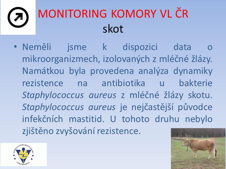 MONITORING KOMORY VL ČR skot Neměli jsme k dispozici data o mikroorganizmech, izolovaných z mléčné žlázy.