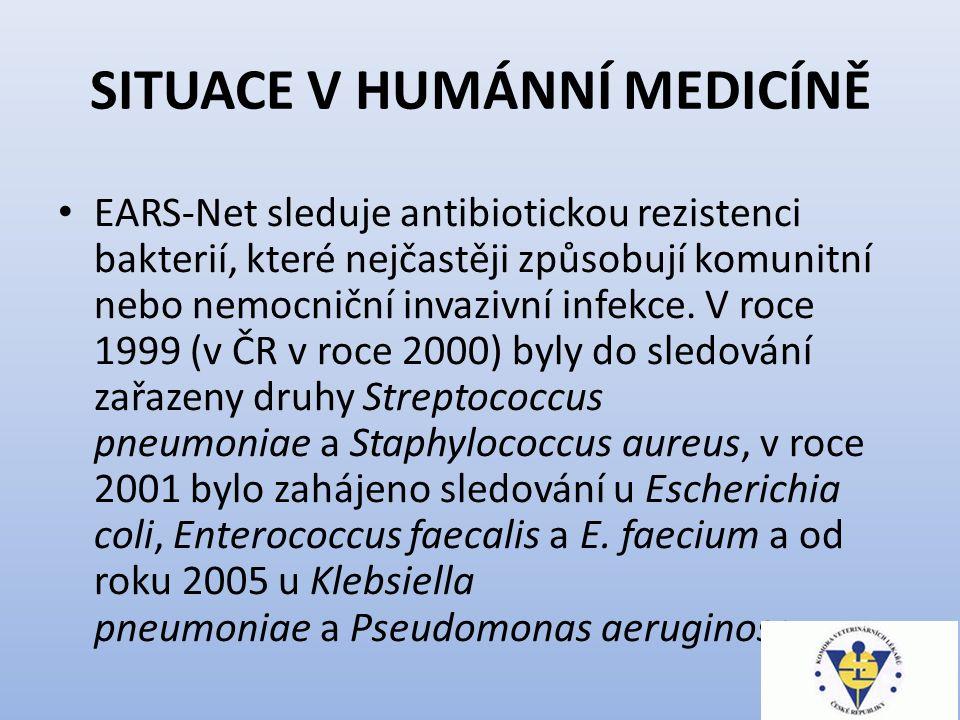MONITORING KOMORY VL ČR Sledování rezistence nebylo primárně provedeno podle druhů zvířat.