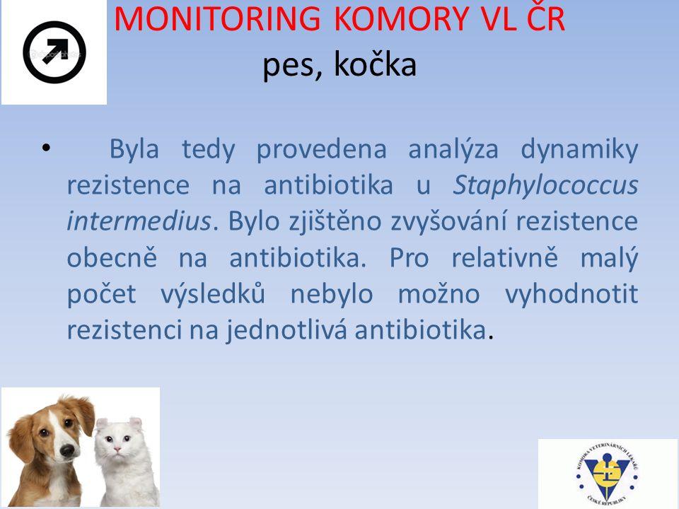 MONITORING KOMORY VL ČR pes, kočka Byla tedy provedena analýza dynamiky rezistence na antibiotika u Staphylococcus intermedius.