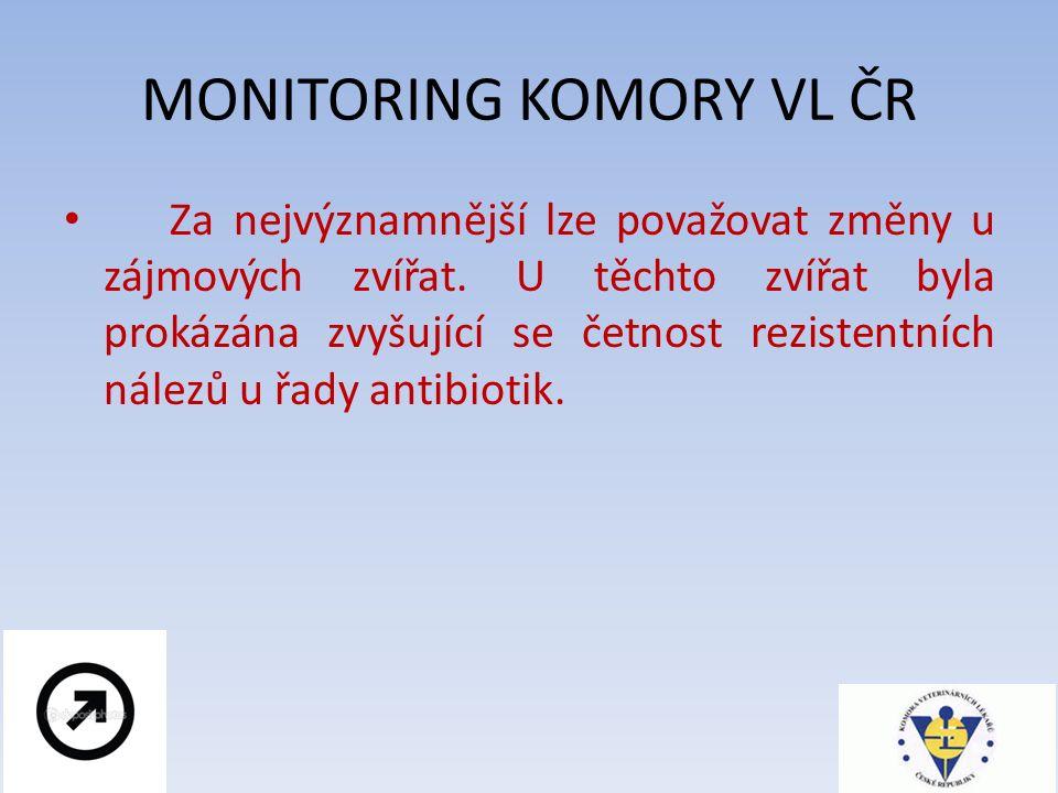 MONITORING KOMORY VL ČR Za nejvýznamnější lze považovat změny u zájmových zvířat.