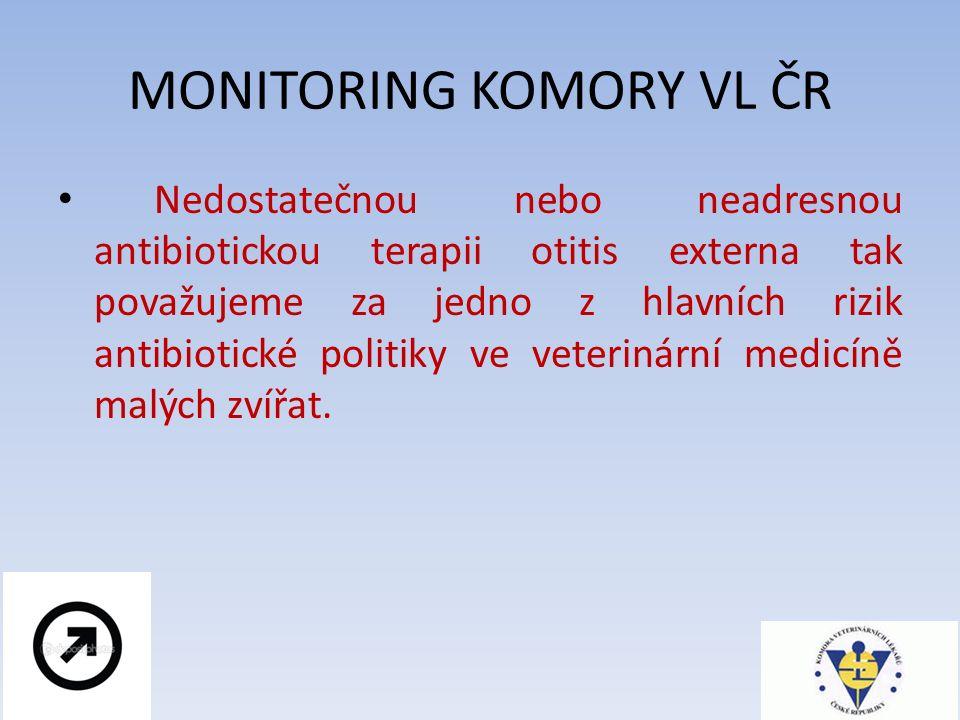 MONITORING KOMORY VL ČR Nedostatečnou nebo neadresnou antibiotickou terapii otitis externa tak považujeme za jedno z hlavních rizik antibiotické politiky ve veterinární medicíně malých zvířat.
