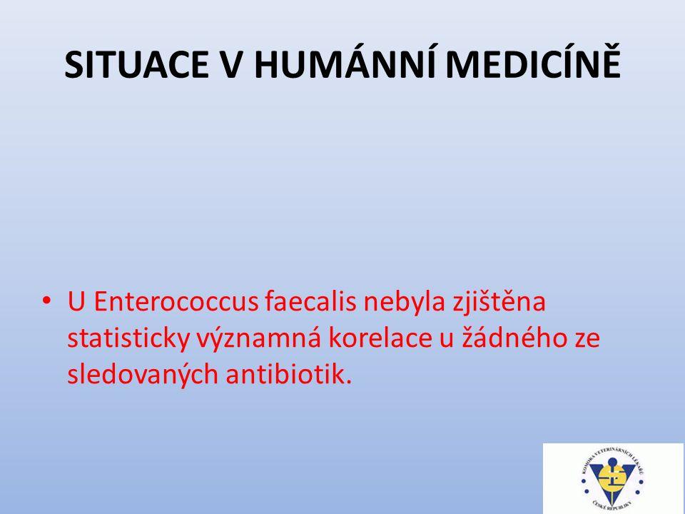 SITUACE V HUMÁNNÍ MEDICÍNĚ U Enterococcus faecium byla zjištěna tendence k nárůstu rezistencí u ampicilinu (p 0,0002).