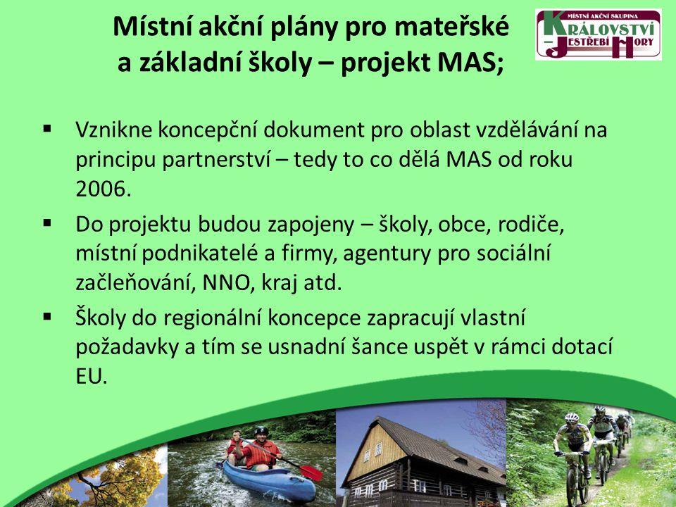 Místní akční plány pro mateřské a základní školy – projekt MAS;  Vznikne koncepční dokument pro oblast vzdělávání na principu partnerství – tedy to c