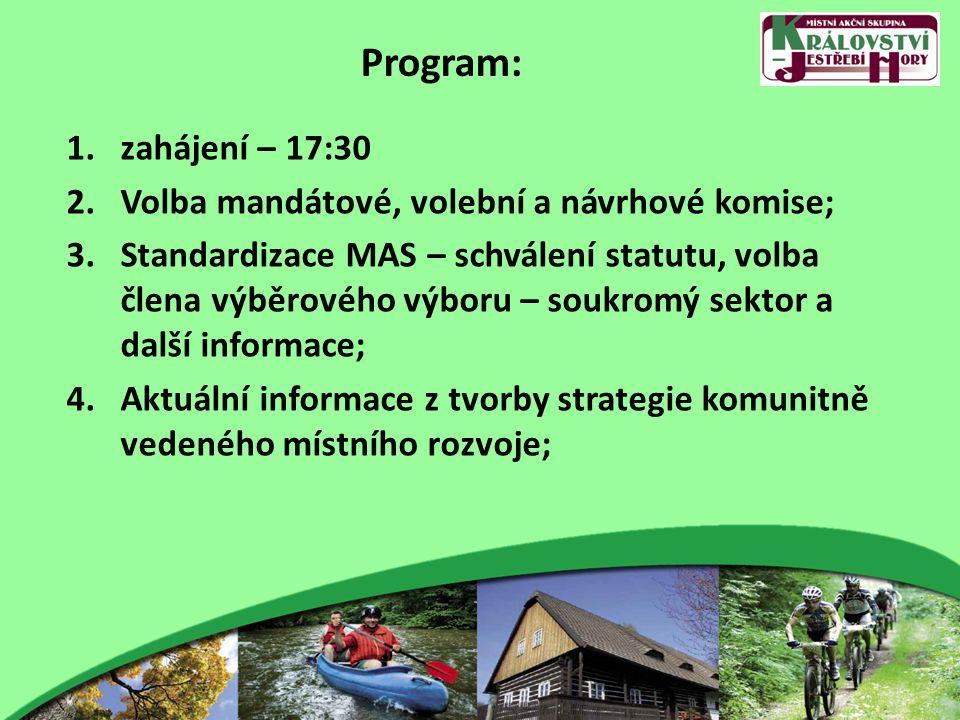 Program: 5.Místní akční plány pro mateřské a základní školy – projekt MAS; 6.Příprava aktivit pro podzim – exkurze na východní Slovensko (26.–30.