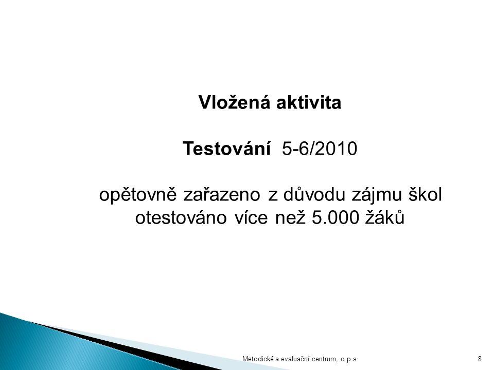 Metodické a evaluační centrum, o.p.s.8 Vložená aktivita Testování 5-6/2010 opětovně zařazeno z důvodu zájmu škol otestováno více než 5.000 žáků