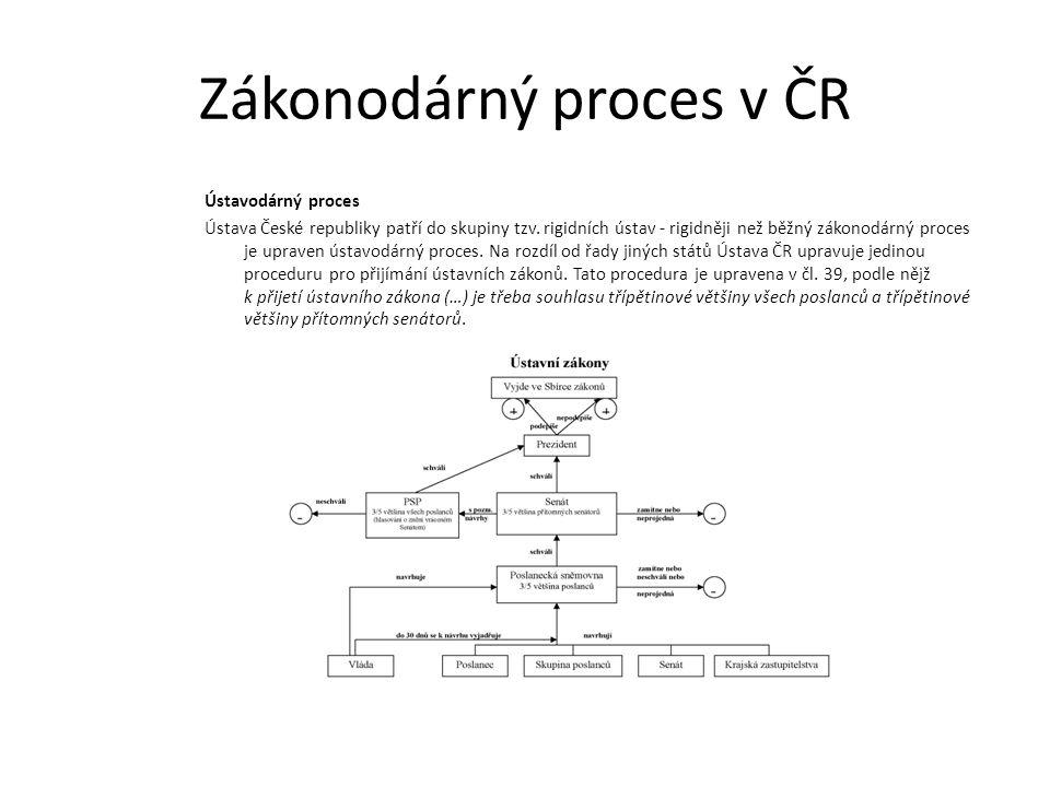 Zákonodárný proces v ČR Ústavodárný proces Ústava České republiky patří do skupiny tzv.