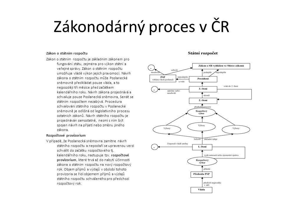 Zákonodárný proces v ČR Zákon o státním rozpočtu Zákon o státním rozpočtu je základním zákonem pro fungování státu, zejména pro výkon státní a veřejné správy.