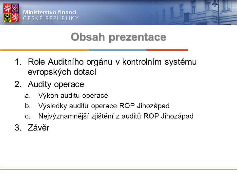Obsah prezentace 1.Role Auditního orgánu v kontrolním systému evropských dotací 2.Audity operace a.Výkon auditu operace b.Výsledky auditů operace ROP Jihozápad c.Nejvýznamnější zjištění z auditů ROP Jihozápad 3.Závěr