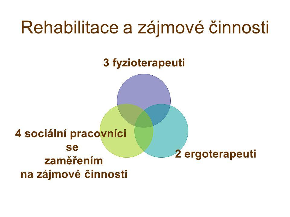 Rehabilitace a zájmové činnosti 3 fyzioterapeuti 2 ergoterapeuti 4 sociální pracovníci se zaměřením na zájmové činnosti
