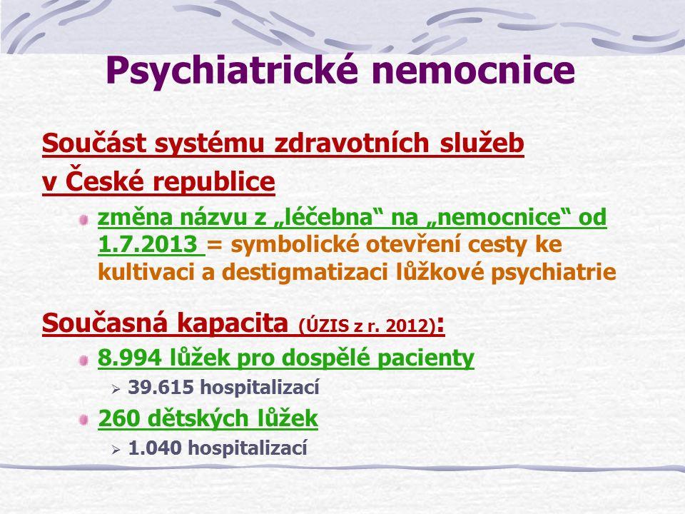 Psychiatrické nemocnice = zdravotní péče o duševně nemocné osoby Ambulantní:specializovaná konzilia (mezioborová spolupráce) krizová intervence (24/7) Lůžková: akutní následná specializovaná: ochranná léčení, zvýšená somatická péče (interna, geriatrie, TRN) Obory:psychiatrie dětská a dorostová psychiatrie gerontopsychiatrie návykové nemoci sexuologie