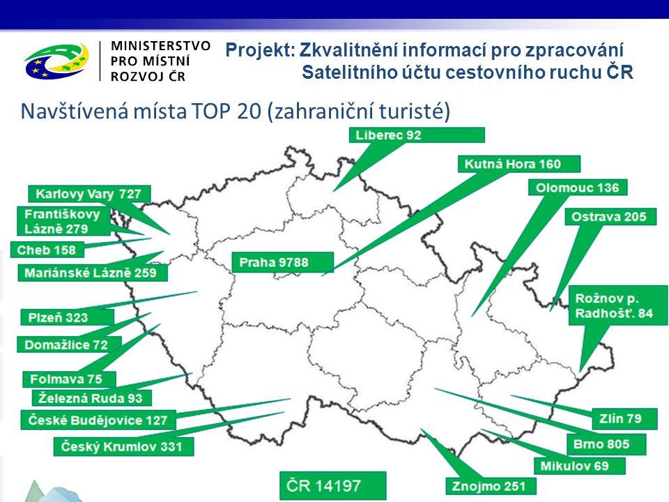 Navštívená místa TOP 20 (zahraniční turisté) Projekt: Zkvalitnění informací pro zpracování Satelitního účtu cestovního ruchu ČR