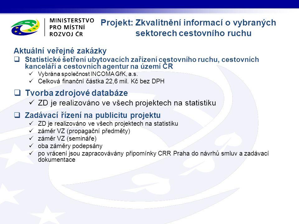 Aktuální veřejné zakázky  Statistické šetření ubytovacích zařízení cestovního ruchu, cestovních kanceláří a cestovních agentur na území ČR Vybrána společnost INCOMA GfK, a.s.