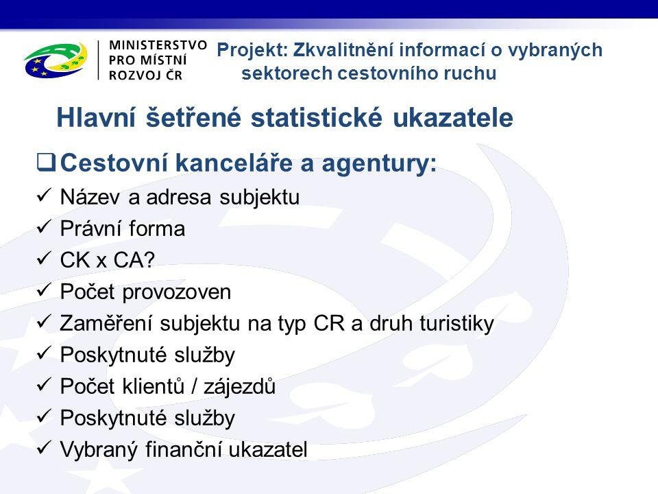 Cestovní kanceláře a agentury: Název a adresa subjektu Právní forma CK x CA.