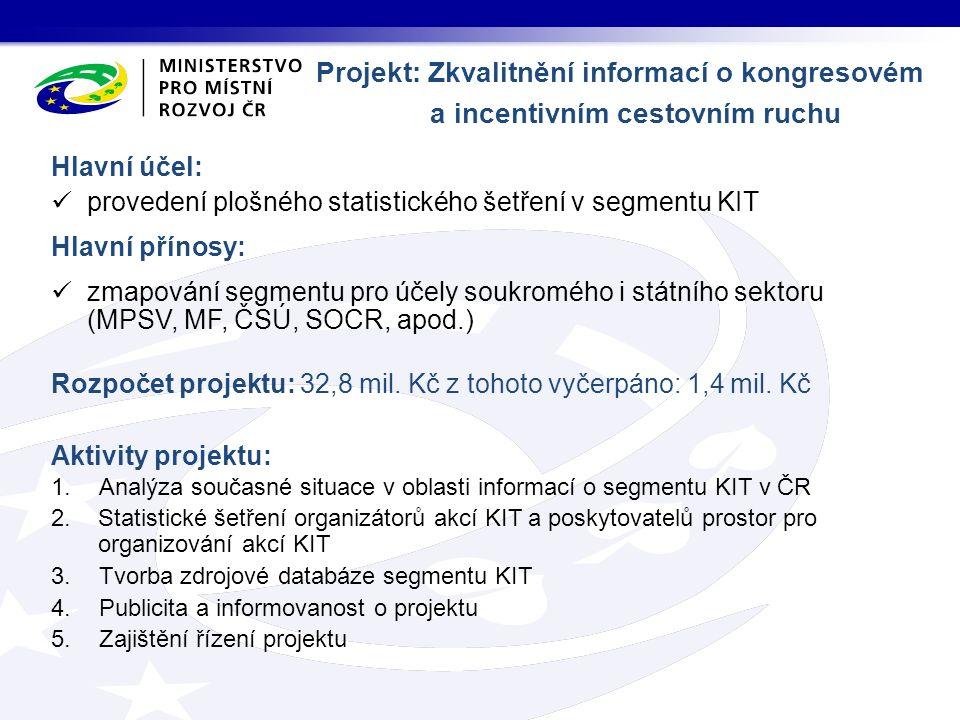 Hlavní účel: provedení plošného statistického šetření v segmentu KIT Hlavní přínosy: zmapování segmentu pro účely soukromého i státního sektoru (MPSV, MF, ČSÚ, SOCR, apod.) Rozpočet projektu: 32,8 mil.