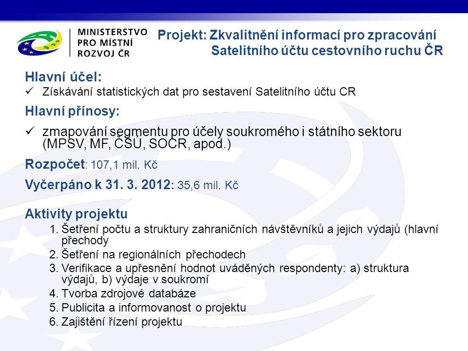 Hlavní účel: Získávání statistických dat pro sestavení Satelitního účtu CR Hlavní přínosy: zmapování segmentu pro účely soukromého i státního sektoru (MPSV, MF, ČSÚ, SOCR, apod.) Rozpočet : 107,1 mil.