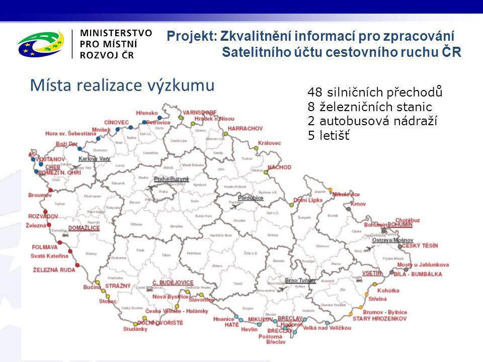 Aktivity OCR MMR 48 silničních přechodů 8 železničních stanic 2 autobusová nádraží 5 letišť Místa realizace výzkumu Projekt: Zkvalitnění informací pro zpracování Satelitního účtu cestovního ruchu ČR
